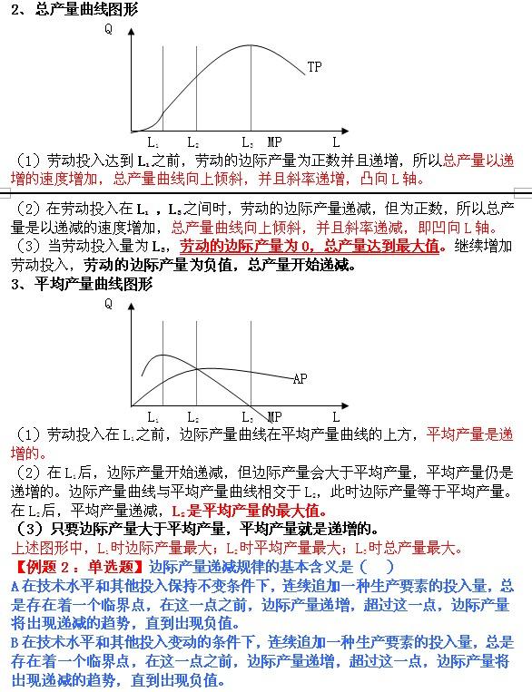 某经济中的总量生产函数_三角函数图像