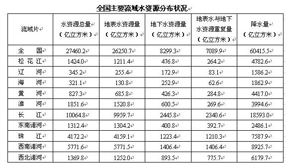 国家经济总量储备_经济图片(3)